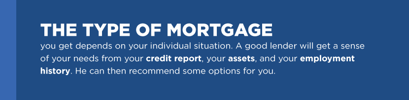 Types Of Mortgages Zillow